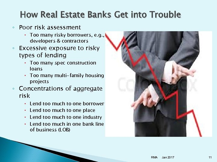 How Real Estate Banks Get into Trouble ◦ Poor risk assessment Too many risky