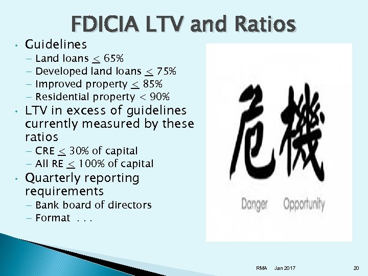 • FDICIA LTV and Ratios Guidelines – – • Land loans < 65%