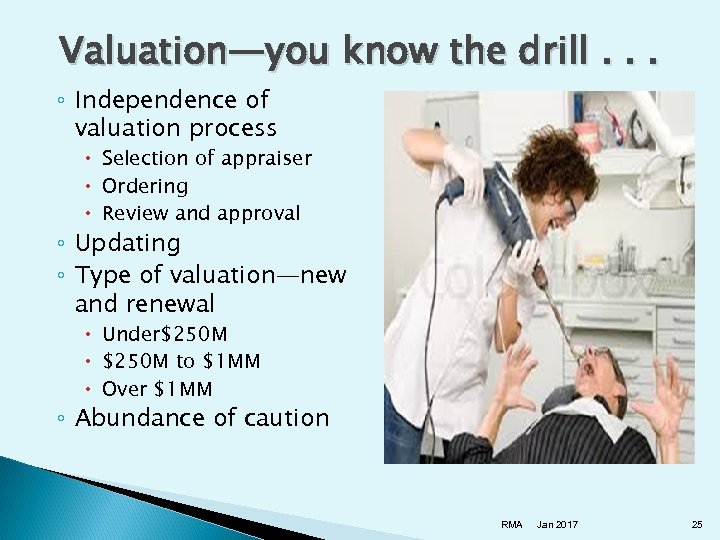 Valuation—you know the drill. . . ◦ Independence of valuation process Selection of appraiser