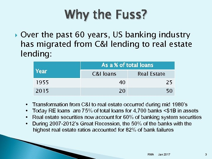 Why the Fuss? Over the past 60 years, US banking industry has migrated from