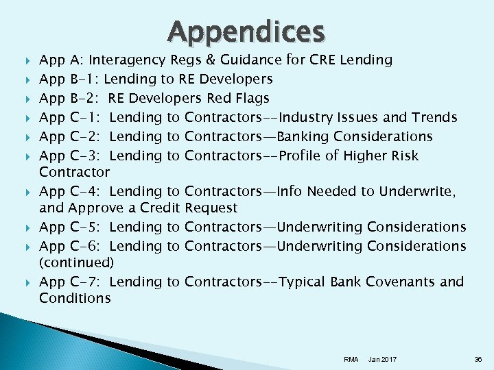 Appendices App A: Interagency Regs & Guidance for CRE Lending App B-1: Lending to