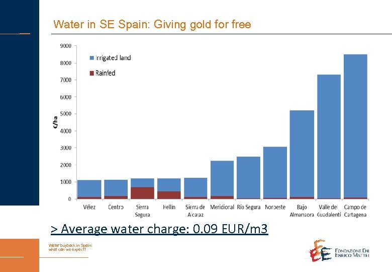 Water in SE Spain: Giving gold for free > Average water charge: 0. 09