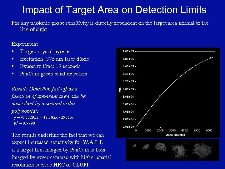 Impact of Target Area on Detection Limits For any photonic probe sensitivity is directly