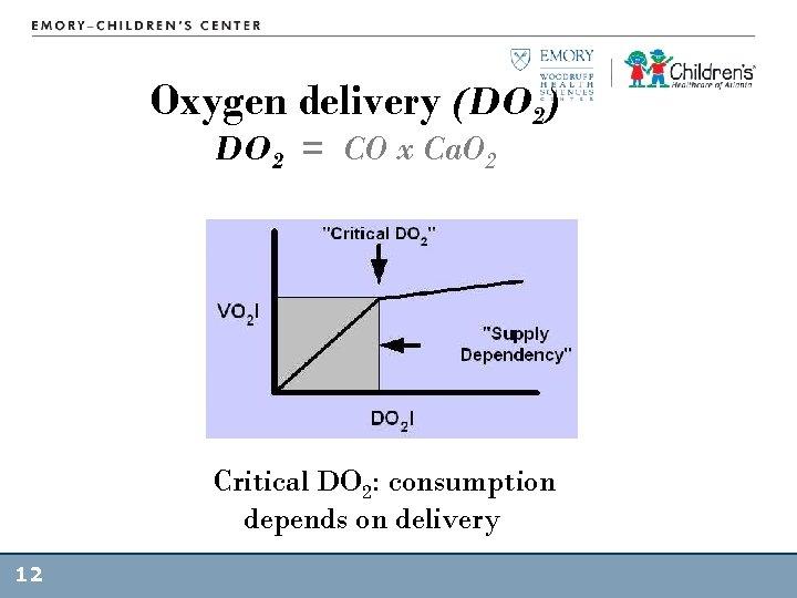 Oxygen delivery (DO 2) DO 2 = CO x Ca. O 2 Critical DO