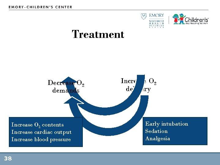 Treatment Decrease O 2 demands Increase O 2 contents Increase cardiac output Increase blood