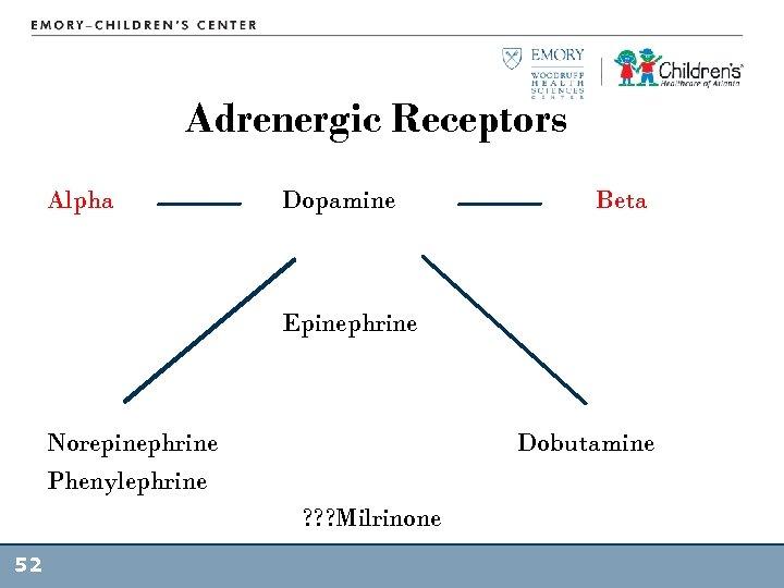 Adrenergic Receptors Alpha Dopamine Beta Epinephrine Norepinephrine Phenylephrine Dobutamine ? ? ? Milrinone 52