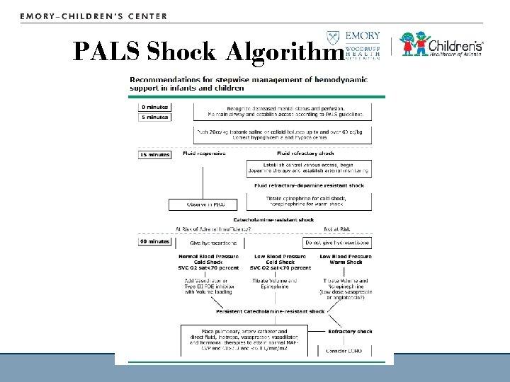 PALS Shock Algorithm