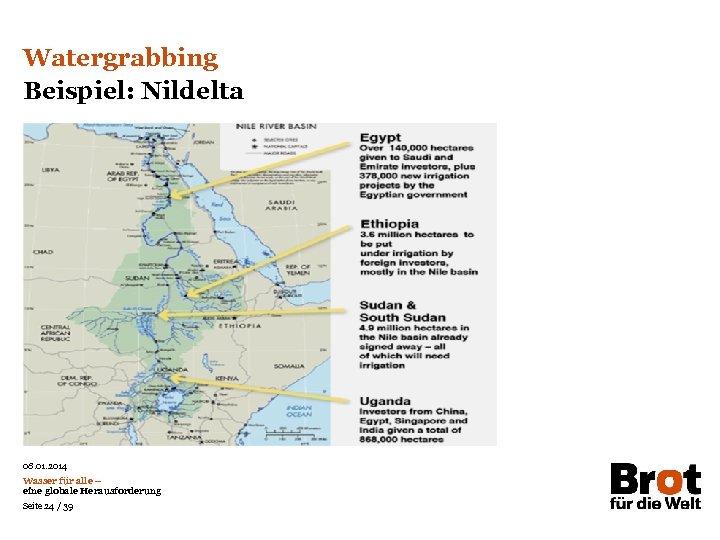 Watergrabbing Beispiel: Nildelta 08. 01. 2014 Wasser für alle – eine globale Herausforderung Seite