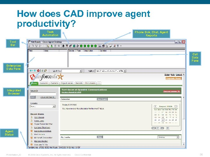 How does CAD improve agent productivity? Task Automation Phone Bok, Chat, Agent Reports Tool
