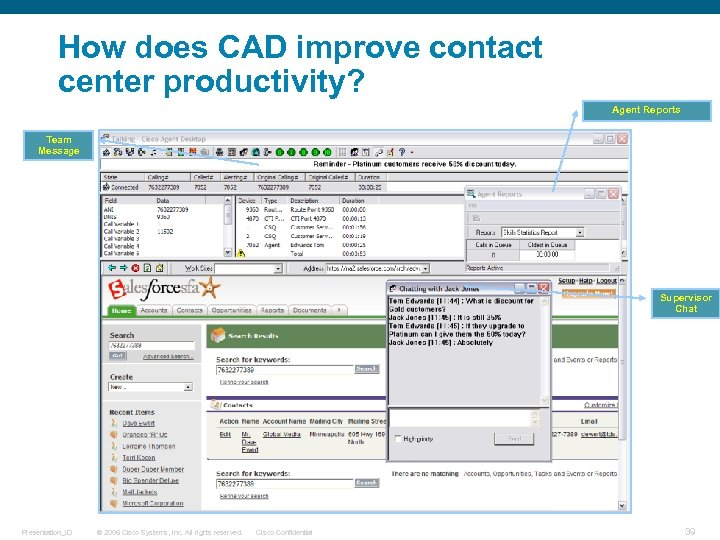 How does CAD improve contact center productivity? Agent Reports Team Message Supervisor Chat Presentation_ID