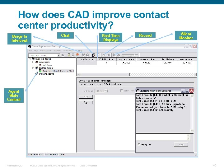 How does CAD improve contact center productivity? Barge In Intercept Chat Real Time Displays