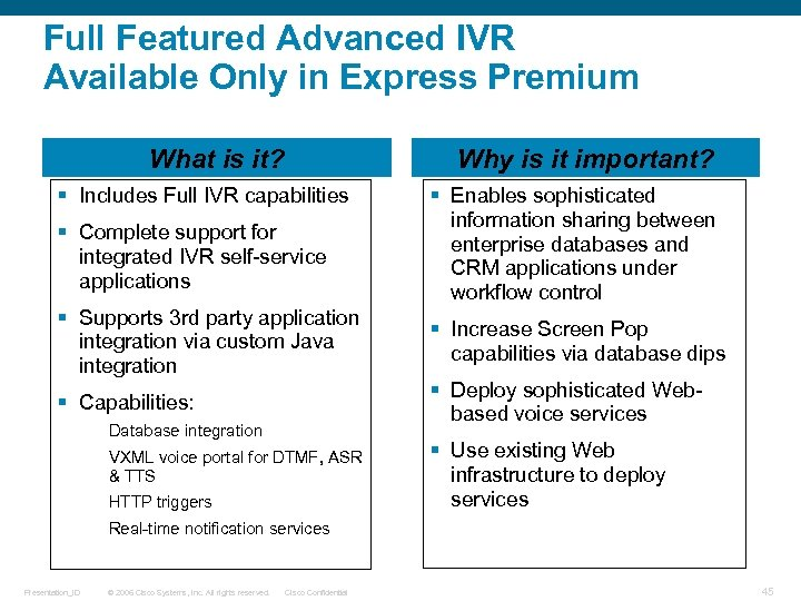 Full Featured Advanced IVR Available Only in Express Premium What is it? Why is