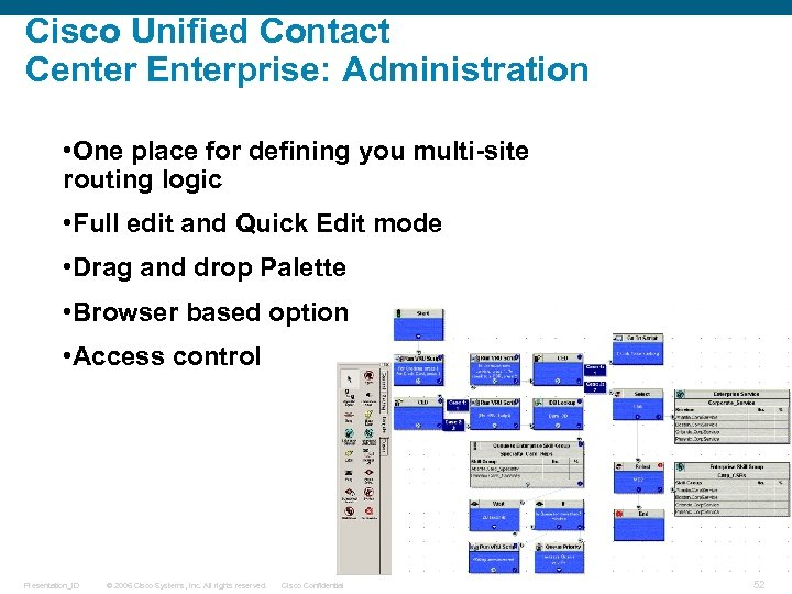 Cisco Unified Contact Center Enterprise: Administration • One place for defining you multi-site routing