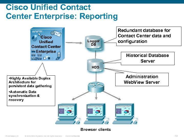 Cisco Unified Contact Center Enterprise: Reporting Logger DB Redundant database for Contact Center data