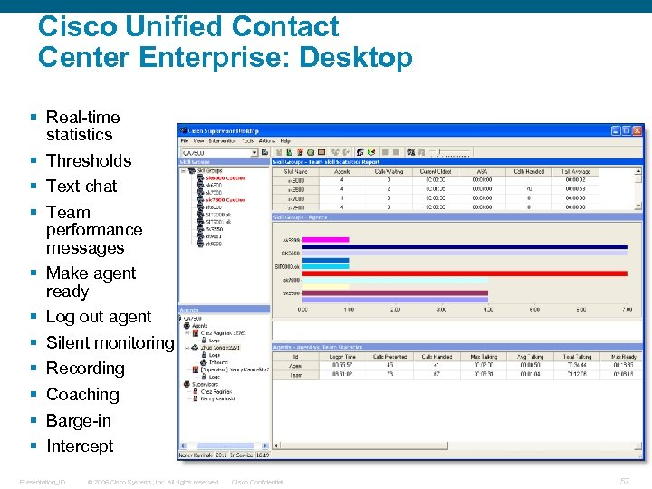 Cisco Unified Contact Center Enterprise: Desktop § Real-time statistics § Thresholds § Text chat