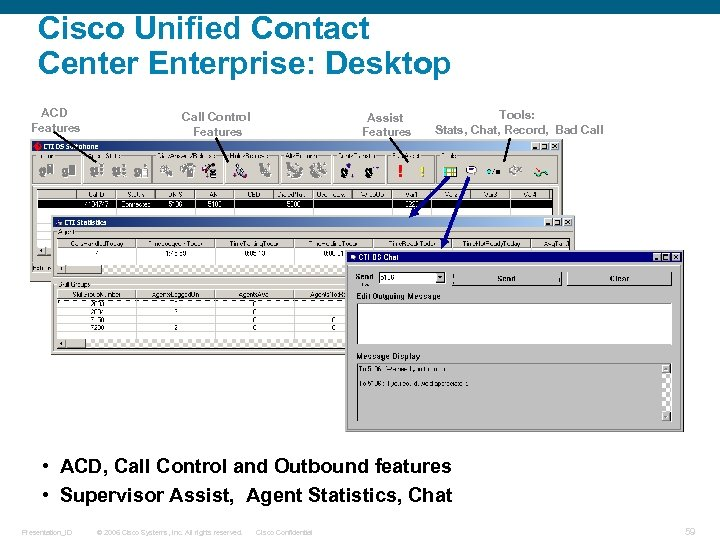 Cisco Unified Contact Center Enterprise: Desktop ACD Features Call Control Features Assist Features Tools: