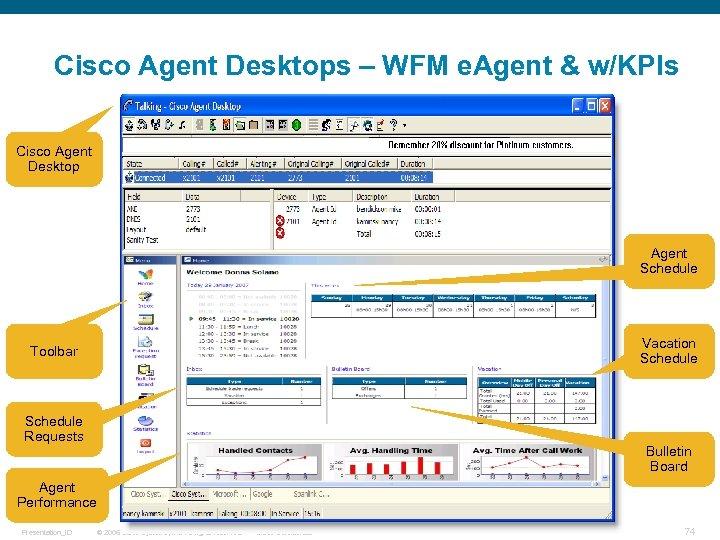 Cisco Agent Desktops – WFM e. Agent & w/KPIs Cisco Agent Desktop Agent Schedule