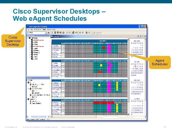 Cisco Supervisor Desktops – Web e. Agent Schedules Cisco Supervisor Desktop Agent Schedules Presentation_ID