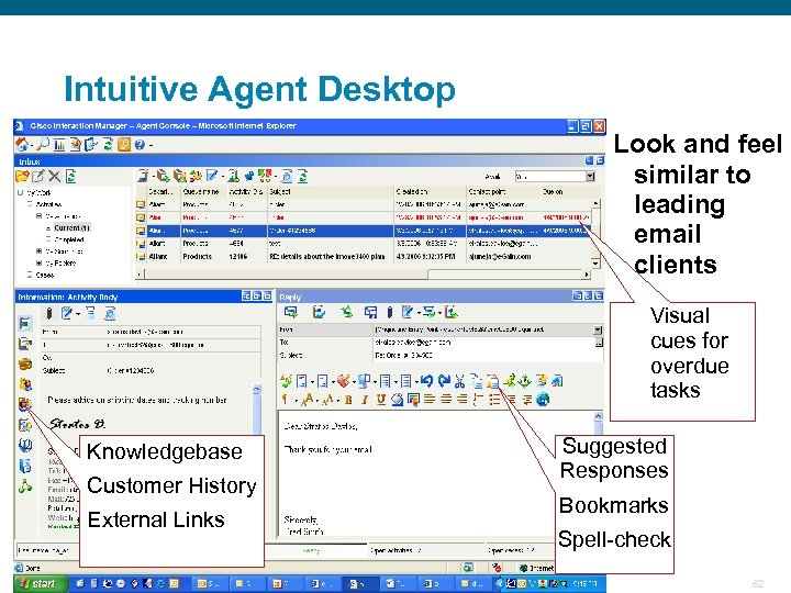 Intuitive Agent Desktop Cisco Interaction Manager – Agent Console – Microsoft Internet Explorer Look