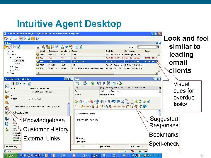 Intuitive Agent Desktop Cisco Interaction Manager – Agent Console – Microsoft Internet Explorer Look