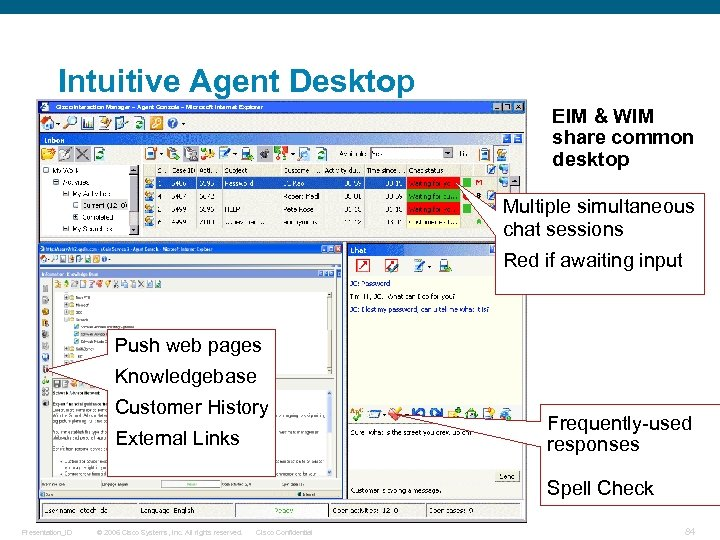 Intuitive Agent Desktop Cisco Interaction Manager – Agent Console – Microsoft Internet Explorer EIM
