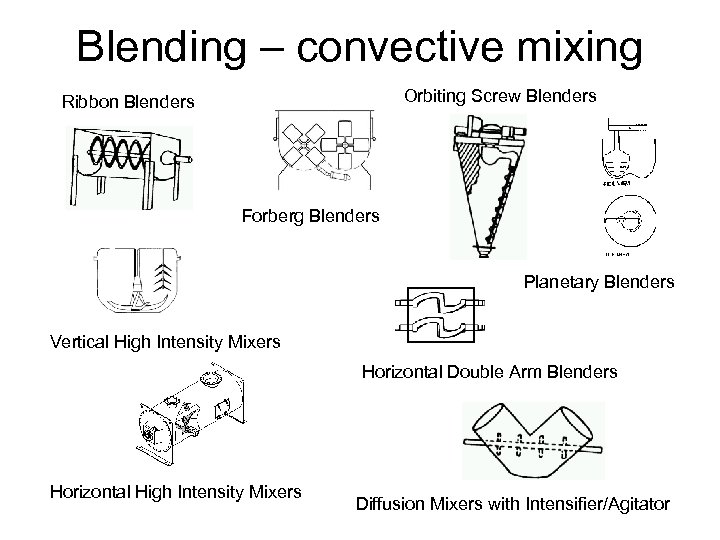 Blending – convective mixing Orbiting Screw Blenders Ribbon Blenders Forberg Blenders Planetary Blenders Vertical