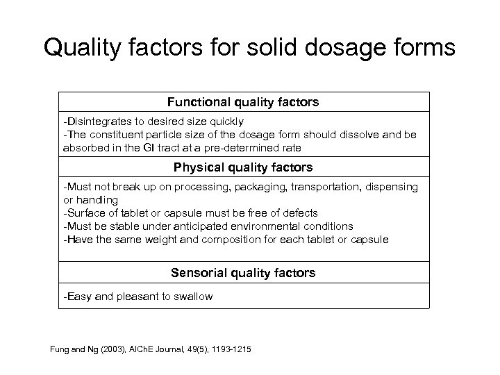 Quality factors for solid dosage forms Functional quality factors -Disintegrates to desired size quickly