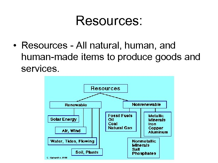 Resources: • Resources - All natural, human, and human-made items to produce goods and
