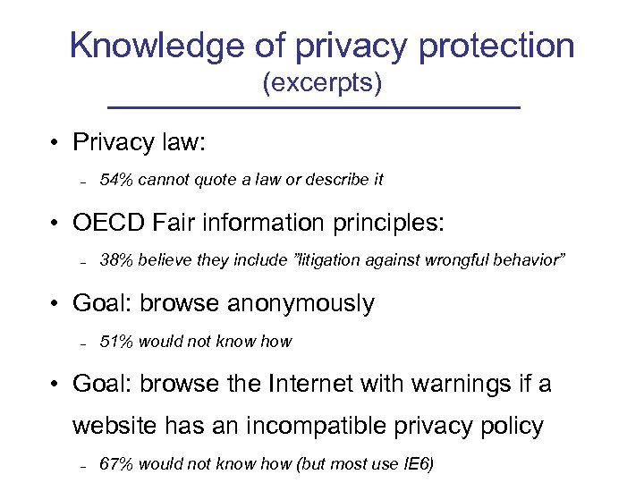 Knowledge of privacy protection (excerpts) • Privacy law: – 54% cannot quote a law