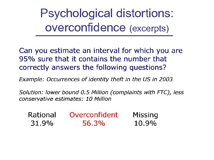 Psychological distortions: overconfidence (excerpts)