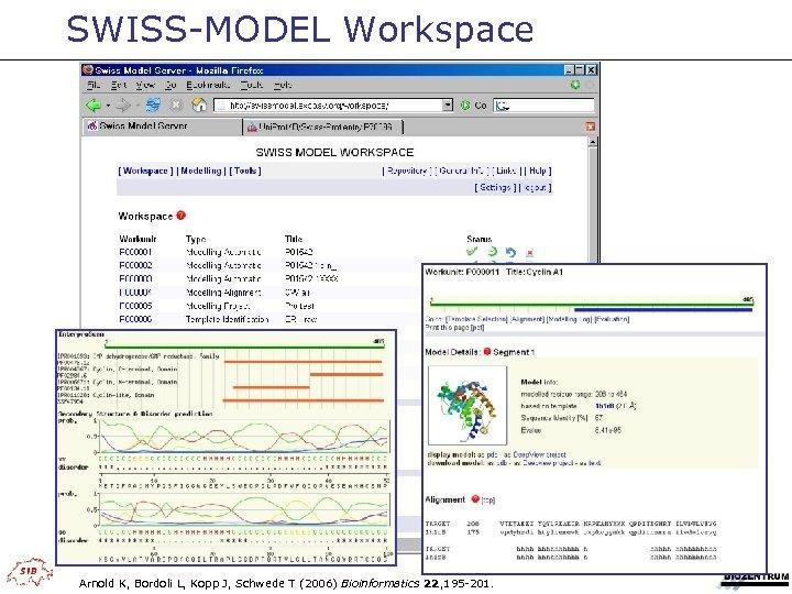 SWISS-MODEL Workspace Arnold K, Bordoli L, Kopp J, Schwede T (2006) Bioinformatics 22, 195
