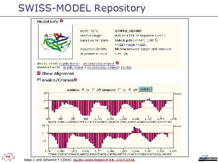 SWISS-MODEL Repository Kopp J, and Schwede T (2006). Nucleic Acids Research 34 , D