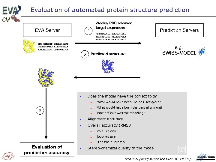Evaluation of automated protein structure prediction EVA Server Weekly PDB released target sequences 1