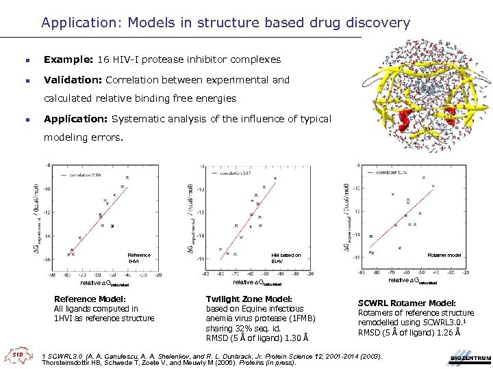 Application: Models in structure based drug discovery n Example: 16 HIV-I protease inhibitor complexes