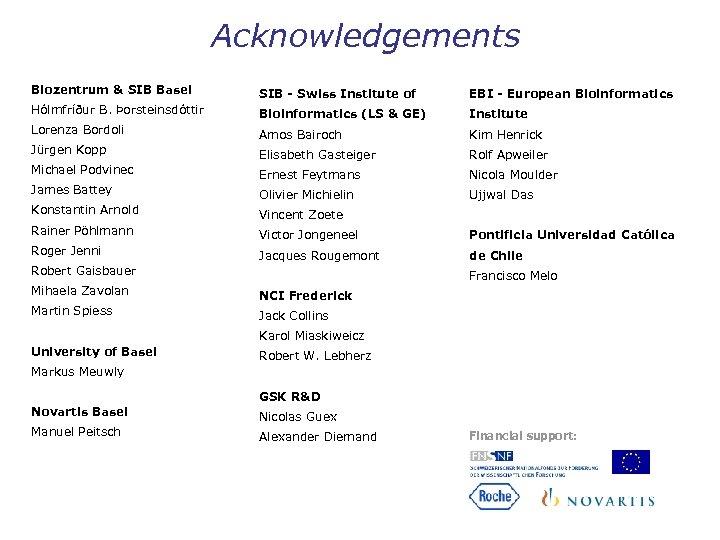 Acknowledgements Biozentrum & SIB Basel SIB - Swiss Institute of EBI - European Bioinformatics