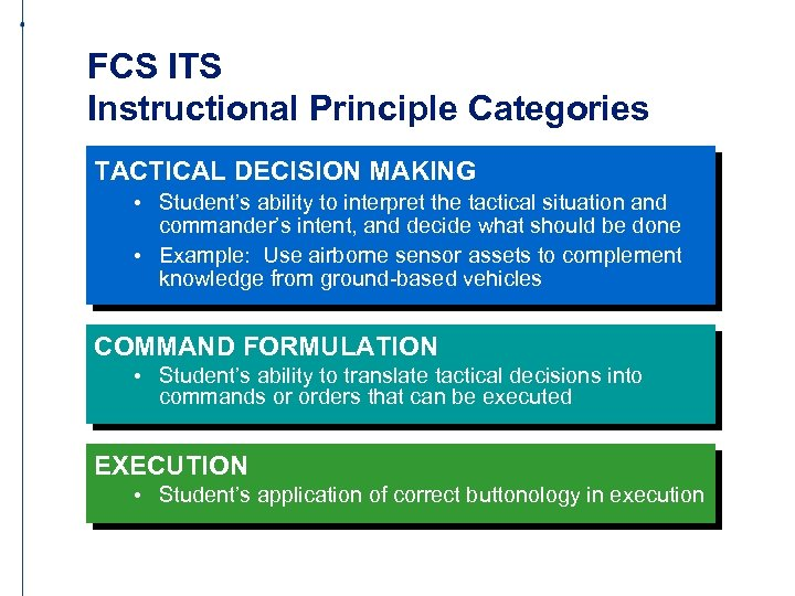 FCS ITS Instructional Principle Categories TACTICAL DECISION MAKING • Student's ability to interpret the