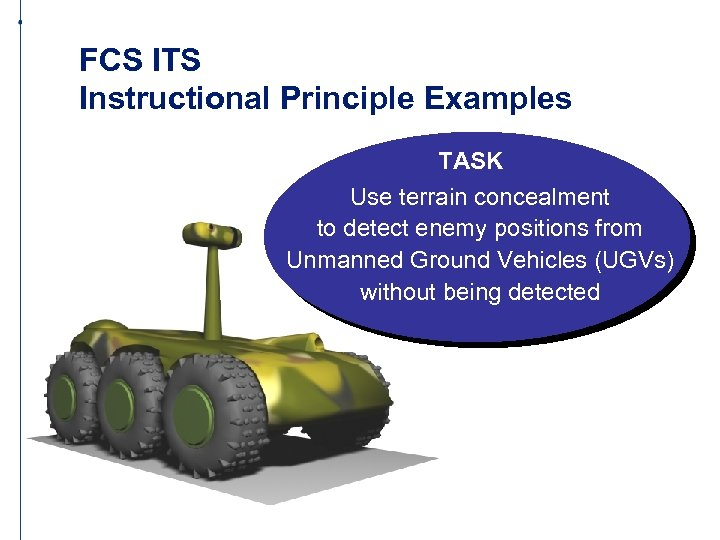 FCS ITS Instructional Principle Examples TASK Use terrain concealment to detect enemy positions from