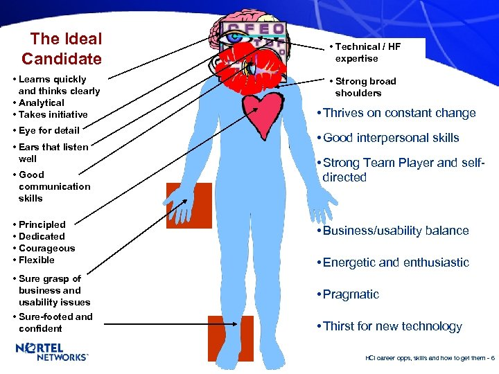 The Ideal Candidate • Learns quickly and thinks clearly • Analytical • Takes initiative