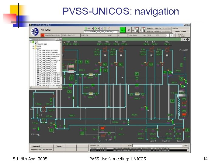 PVSS-UNICOS: navigation 5 th-6 th April 2005 PVSS User's meeting: UNICOS 14