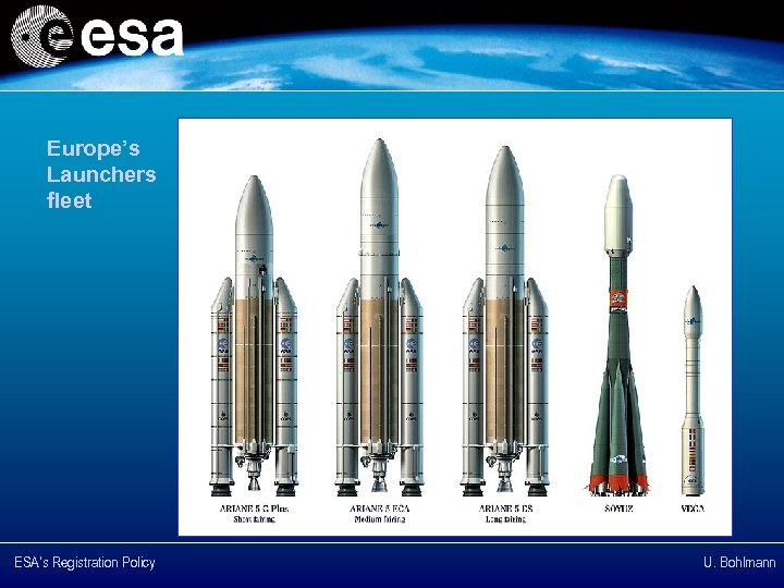 Europe's Launchers fleet ESA's Registration Policy U. Bohlmann