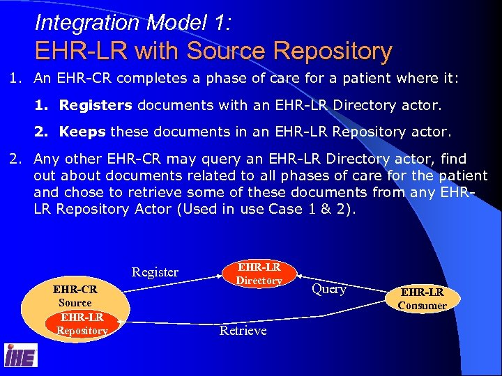 Integration Model 1: EHR-LR with Source Repository 1. An EHR-CR completes a phase of