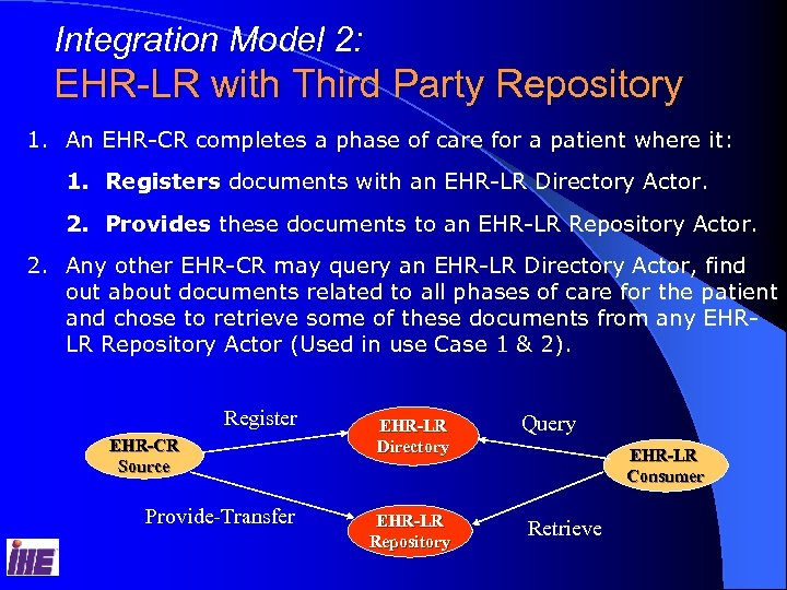 Integration Model 2: EHR-LR with Third Party Repository 1. An EHR-CR completes a phase