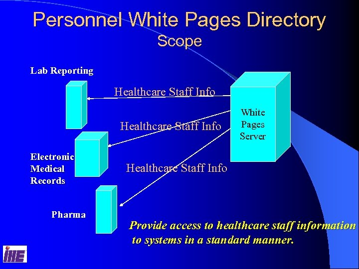 Personnel White Pages Directory Scope Lab Reporting Healthcare Staff Info Electronic Medical Records Pharma