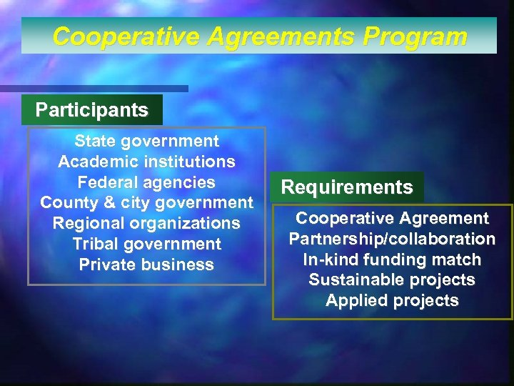 Cooperative Agreements Program Participants State government Academic institutions Federal agencies County & city government