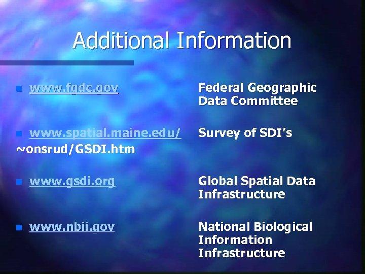Additional Information n www. fgdc. gov www. spatial. maine. edu/ ~onsrud/GSDI. htm n Federal