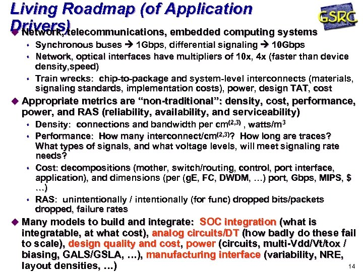 Living Roadmap (of Application Drivers) u Network, telecommunications, embedded computing systems s Synchronous buses