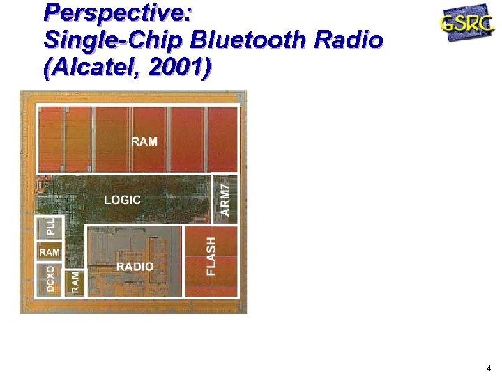 Perspective: Single-Chip Bluetooth Radio (Alcatel, 2001) 4