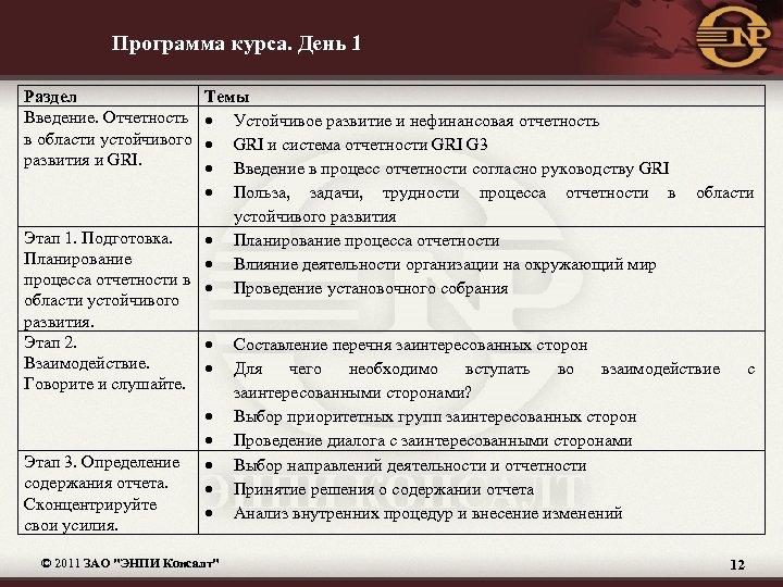 Программа курса. День 1 Раздел Темы Введение. Отчетность Устойчивое развитие и нефинансовая отчетность в
