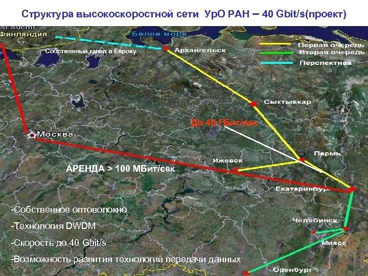 Структура высокоскоростной сети Ур. О РАН – 40 Gbit/s(проект) Собственный канал в Европу До