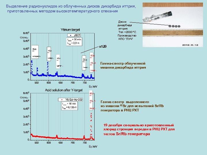 Выделение радионуклидов из облученных дисков дикарбида иттрия, приготовленных методом высокотемпературного спекания Диски дикарбида иттрия